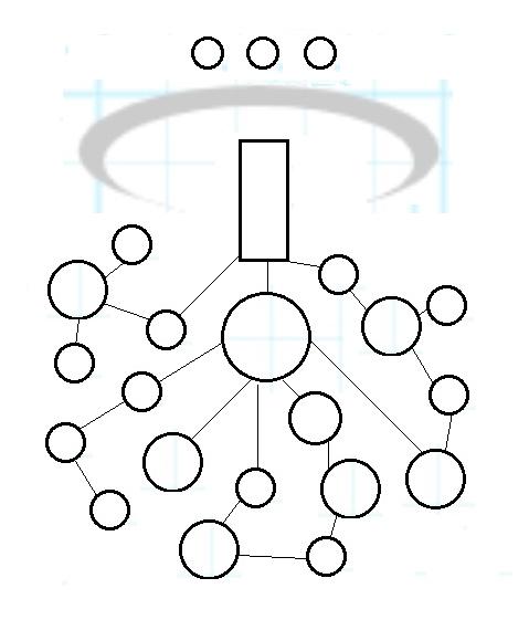 Doorstart scenario's schetsen